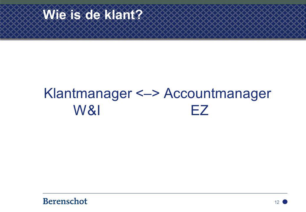 Wie is de klant? Klantmanager Accountmanager W&IEZ 12