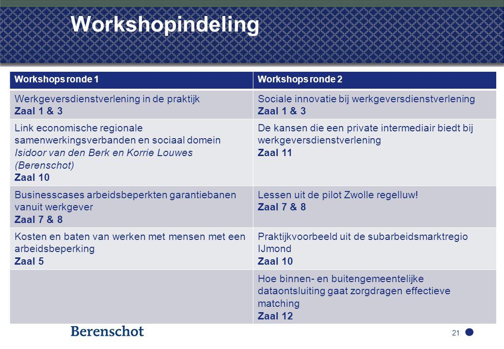 Workshopindeling 21 Workshops ronde 1Workshops ronde 2 Werkgeversdienstverlening in de praktijk Zaal 1 & 3 Sociale innovatie bij werkgeversdienstverlening Zaal 1 & 3 Link economische regionale samenwerkingsverbanden en sociaal domein Isidoor van den Berk en Korrie Louwes (Berenschot) Zaal 10 De kansen die een private intermediair biedt bij werkgeversdienstverlening Zaal 11 Businesscases arbeidsbeperkten garantiebanen vanuit werkgever Zaal 7 & 8 Lessen uit de pilot Zwolle regelluw.