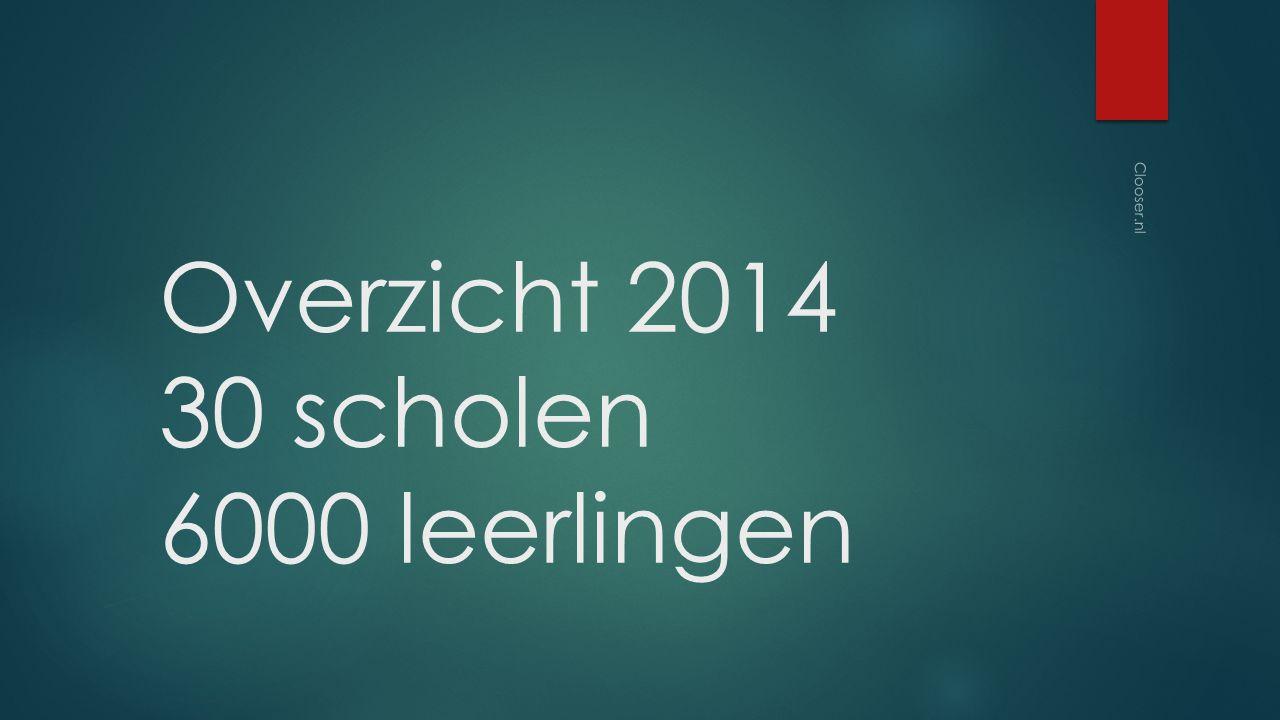 Overzicht 2014 30 scholen 6000 leerlingen Clooser.nl