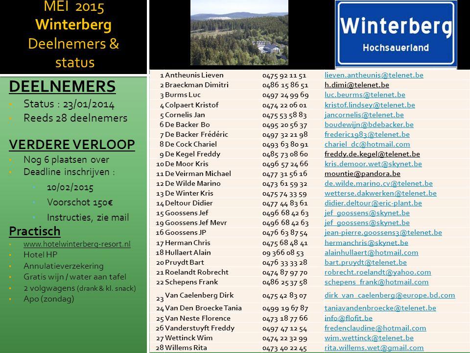 MEI 2015 Winterberg Deelnemers & status DEELNEMERS Status : 23/01/2014 Reeds 28 deelnemers VERDERE VERLOOP Nog 6 plaatsen over Deadline inschrijven :