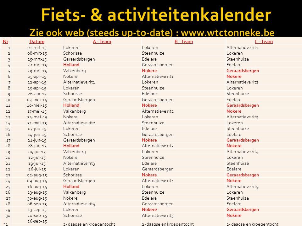 Zaterdag Elke zaterdag (seizoen) - 9u30Iedereen VRIJ Rit Week-feestdagenAfspaakRit (onder voorbehoud) 06-apr-15maandag8u30 - Café TonnekeToertocht Lenterit - Kalken 01-mei-15vrijdag8u30 - Café TonnekeMooie daguitstap met ganse de groep - 2 à 3 stops : etentje - koffie - biertje 14-mei-15donderdag8u30 - Café Tonneke 25-mei-15maandag8u30 - Café Tonneke 21-jul-15dinsdag8u30 - Café Tonneke 15-aug-15zaterdag8u30 - Café TonnekeGewone vrije zaterdag rit ZaterdagAfspaak Elke zaterdag (seizoen)8u30 - Café TonnekeVRIJE RIT ClubactiviteitenInfo 8/3 of 15/3Groepsfoto clubGroepsfoto leden en sponsors 5/4 -> 12/46-dgse FietsstageFietsstage Mojacar Spanje Andalusie (iswm Kortweg - inschrijven via www.kortweg.be) 01-mei-15DaguitstapMooie daguitstap met ganse de groep - 2 à 3 stops : etentje - koffie, taart, ijs - biertje 22/05 - 25/05Groepsreis4-daagse groepsreis Winterberg (3 nachten) met A- & B-ritten - 4 prachtige tochten Juni 2015Gan fondo maandGran fondo Eddy Merckx (21/06/2015) en Gran fondo Vaujany (28/06/2015) 28-sep-15Laatste rit2-daagse uitstap & kroegentocht 10/10 & 11/10Eetfestijn2-daags eetfestijn in zaal Tonneke - Stoverij met friet à volonté 11-nov-15MTB rozenstreekMTB Rally - Organisatie WTC Tonneke Wetteren 28-nov-15MTB ZWMTB-tocht Zonienwoud 05-dec-15LedenfeestSpetterend clubfeest - Let s go .