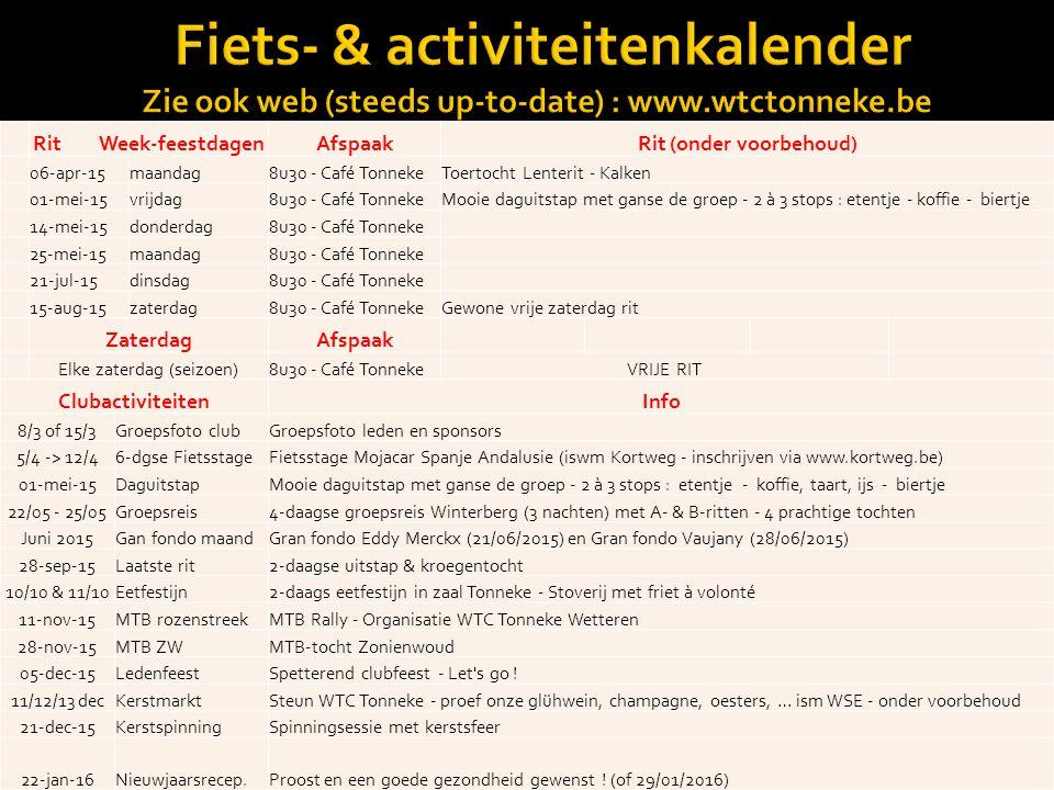 KLEDIJ  3 jaar : 2014 – 2015 – 2016  nieuwe kledij : 2017  Aankoop bij bestuurslid : Bart Pruydt  Kostprijs pakket WEGKAPITEINS : extra kandidaten welkom .