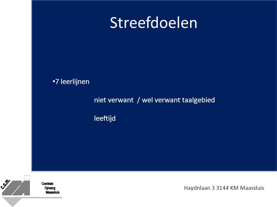 Haydnlaan 3 3144 KM Maassluis Streefdoelen 7 leerlijnen niet verwant / wel verwant taalgebied leeftijd