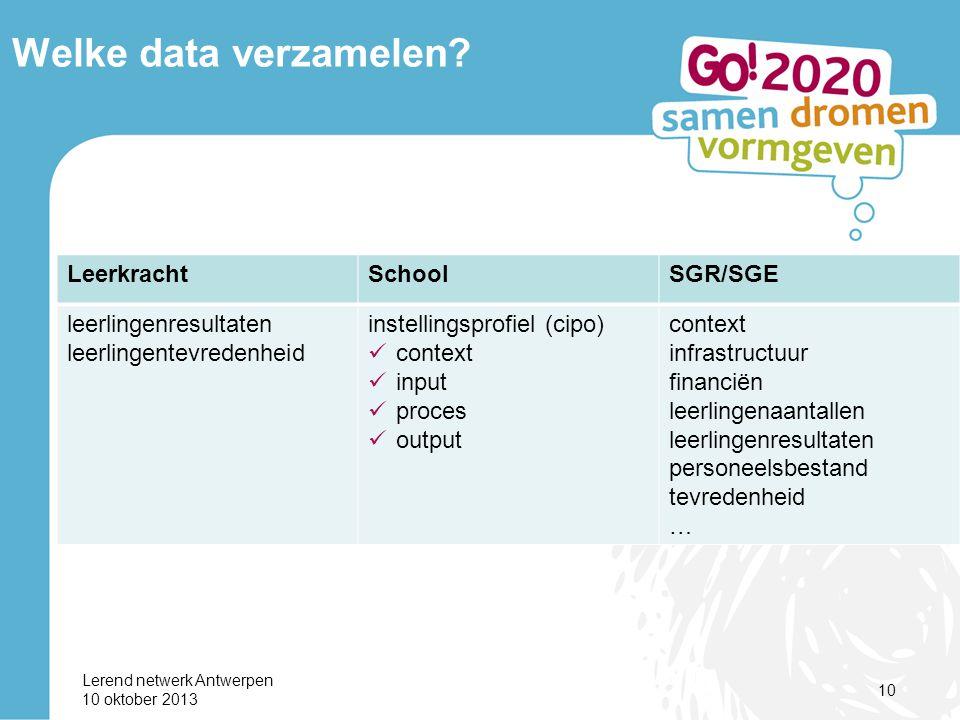 Lerend netwerk Antwerpen 10 oktober 2013 10 Welke data verzamelen.