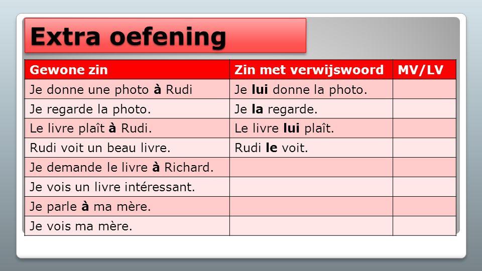 Extra oefening Gewone zinZin met verwijswoordMV/LV Je donne une photo à RudiJe lui donne la photo.