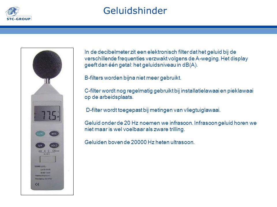 Geluidshinder In de decibelmeter zit een elektronisch filter dat het geluid bij de verschillende frequenties verzwakt volgens de A-weging. Het display
