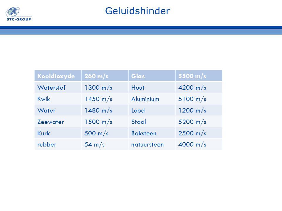 Kooldioxyde260 m/sGlas5500 m/s Waterstof1300 m/sHout4200 m/s Kwik1450 m/sAluminium5100 m/s Water1480 m/sLood1200 m/s Zeewater1500 m/sStaal5200 m/s Kur