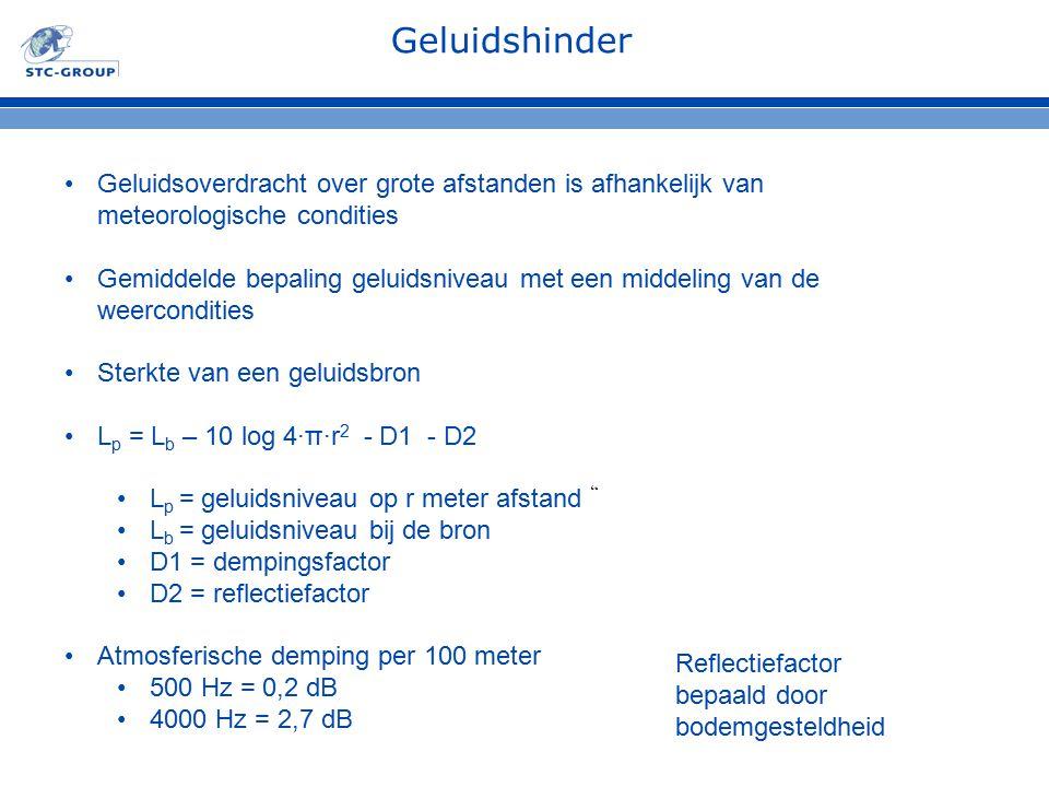 Geluidshinder Geluidsoverdracht over grote afstanden is afhankelijk van meteorologische condities Gemiddelde bepaling geluidsniveau met een middeling
