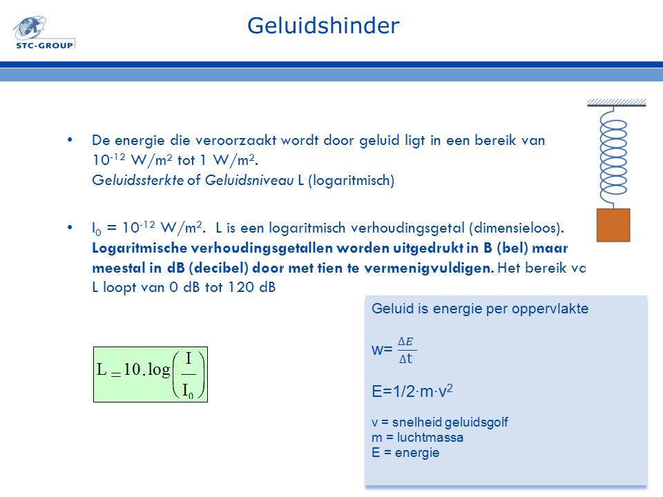 Geluidshinder De energie die veroorzaakt wordt door geluid ligt in een bereik van 10 -12 W/m² tot 1 W/m². Geluidssterkte of Geluidsniveau L (logaritmi