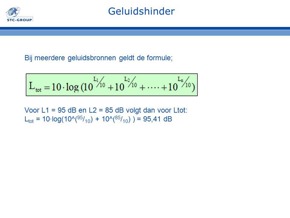 Geluidshinder Bij meerdere geluidsbronnen geldt de formule; Voor L1 = 95 dB en L2 = 85 dB volgt dan voor Ltot: L tot = 10∙log(10^( 95 / 10 ) + 10^( 85