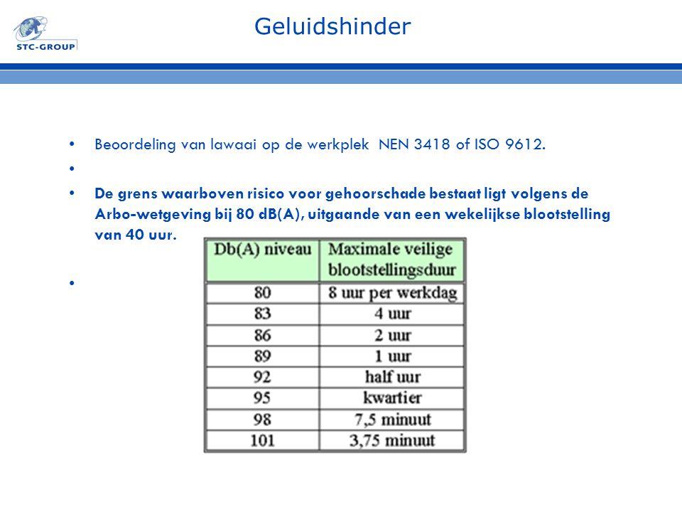 Geluidshinder Beoordeling van lawaai op de werkplek NEN 3418 of ISO 9612. De grens waarboven risico voor gehoorschade bestaat ligt volgens de Arbo-wet