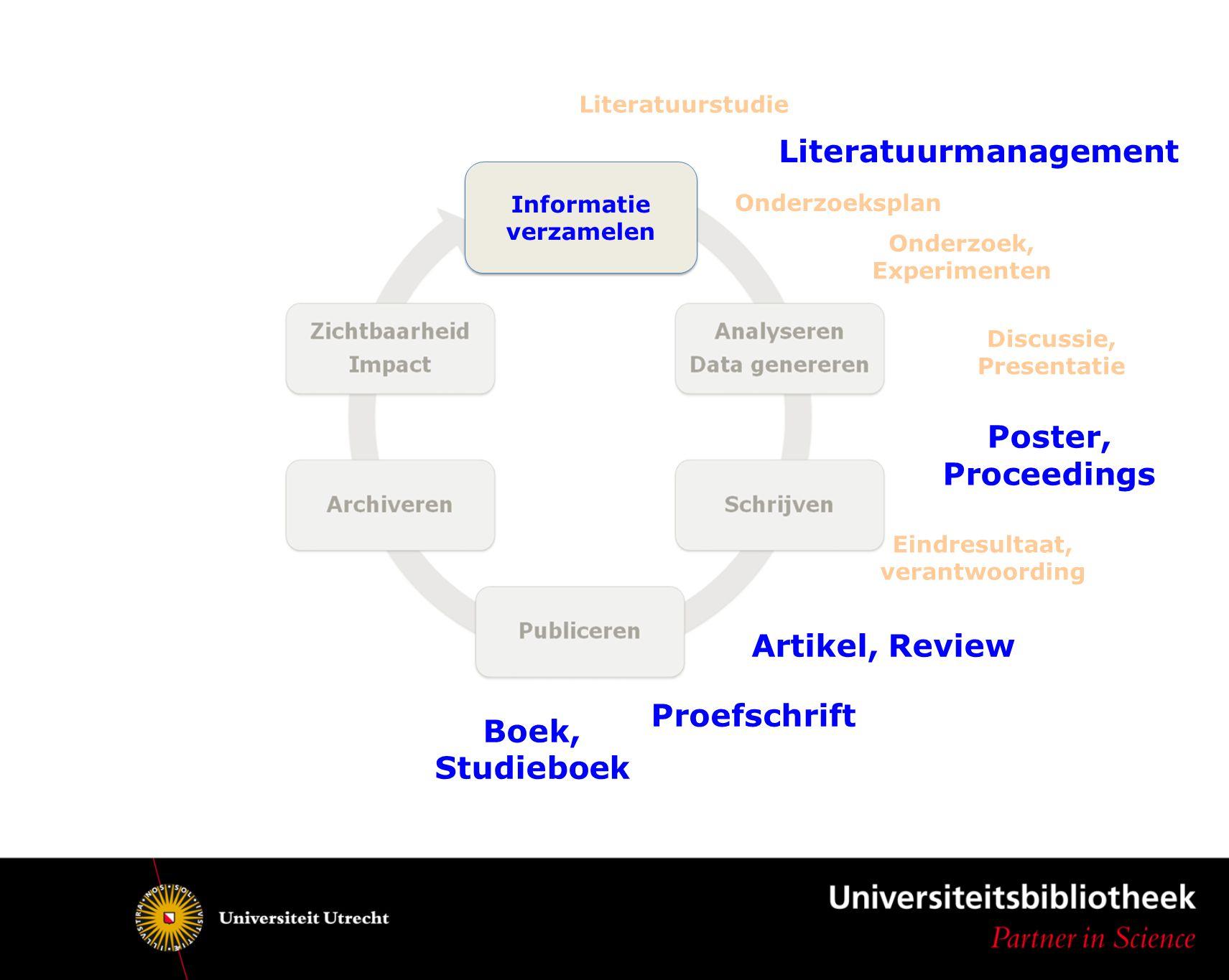 Informatie verzamelen Onderzoek, Experimenten Poster, Proceedings Discussie, Presentatie Boek, Studieboek Literatuurstudie Artikel, Review Eindresulta