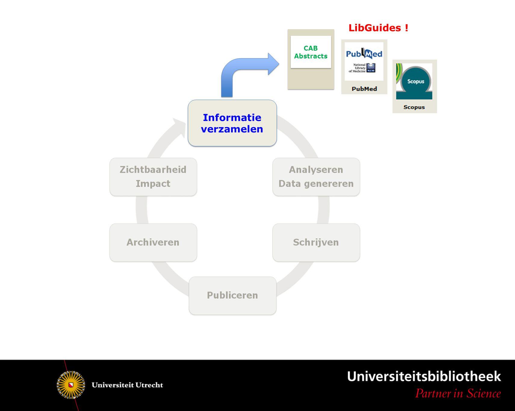Informatie verzamelen CAB Abstracts LibGuides !