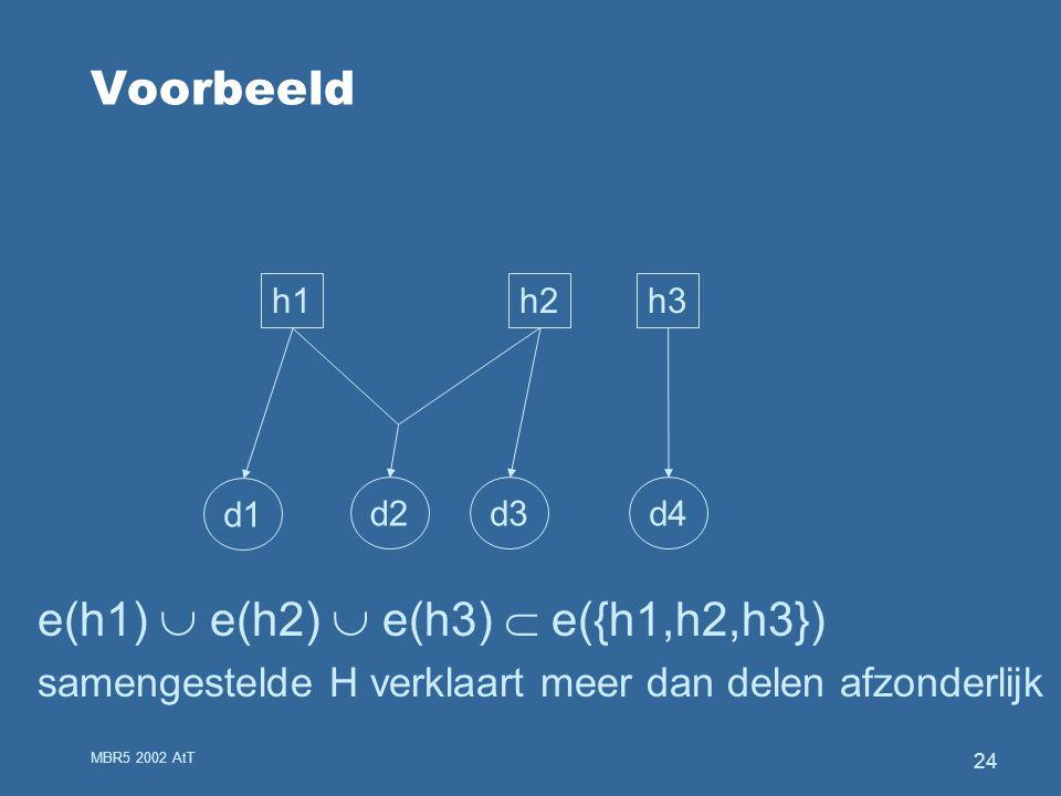 MBR5 2002 AtT 24 Voorbeeld e(h1)  e(h2)  e(h3)  e({h1,h2,h3}) samengestelde H verklaart meer dan delen afzonderlijk h1h2h3 d2d4 d1 d3