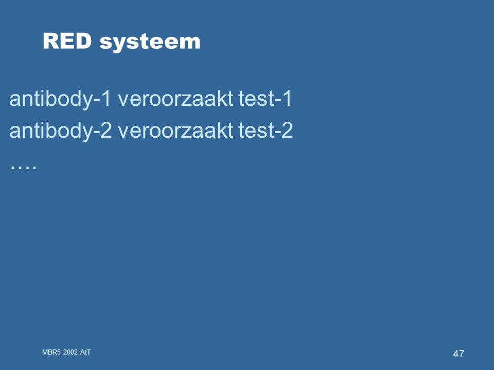 MBR5 2002 AtT 47 RED systeem antibody-1 veroorzaakt test-1 antibody-2 veroorzaakt test-2 ….