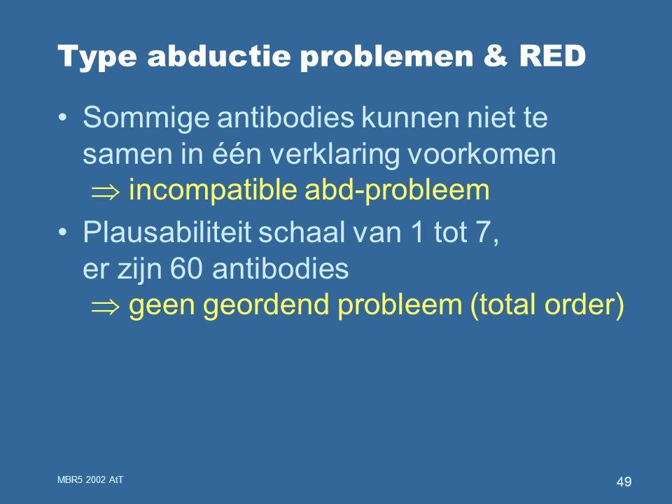 MBR5 2002 AtT 49 Type abductie problemen & RED Sommige antibodies kunnen niet te samen in één verklaring voorkomen  incompatible abd-probleem Plausabiliteit schaal van 1 tot 7, er zijn 60 antibodies  geen geordend probleem (total order)