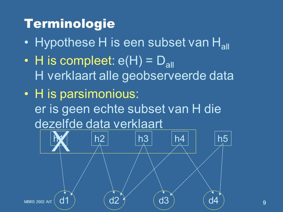 MBR5 2002 AtT 9 Terminologie Hypothese H is een subset van H all H is compleet: e(H) = D all H verklaart alle geobserveerde data H is parsimonious: er is geen echte subset van H die dezelfde data verklaart d1d2d3d4 h1h2h4h5h3 X
