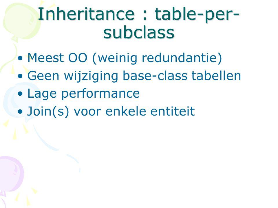 Inheritance : table-per- subclass Meest OO (weinig redundantie) Geen wijziging base-class tabellen Lage performance Join(s) voor enkele entiteit