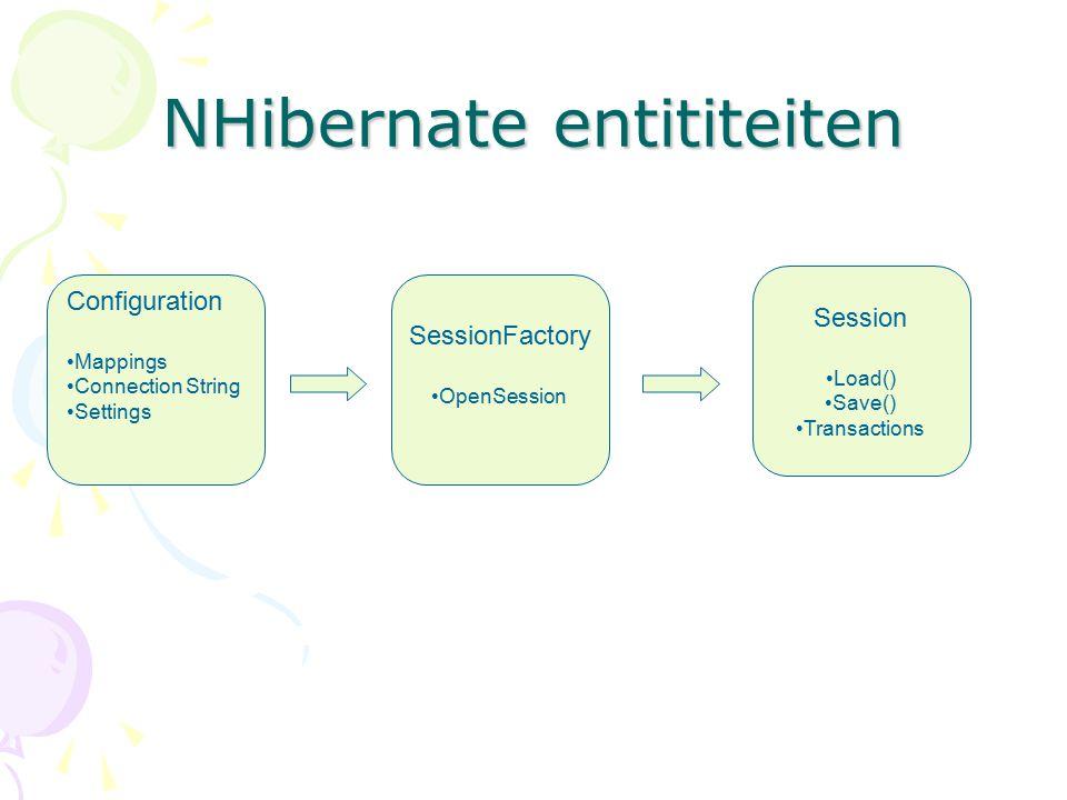 Veel voorkomende fouten Key not found exception -> DataItemType Event registratie en Nhibernate –Nhibernate set properties dus unsubscribe/subscribe daar.