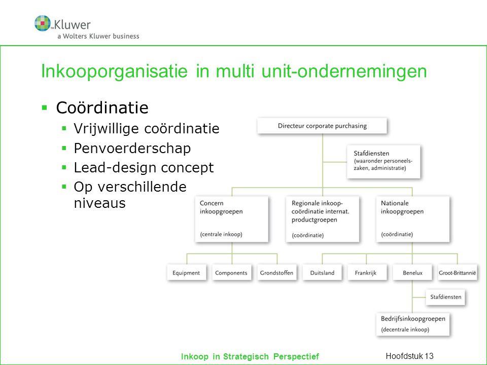 Inkoop in Strategisch Perspectief Inkooporganisatie in multi unit-ondernemingen  Coördinatie  Vrijwillige coördinatie  Penvoerderschap  Lead-desig