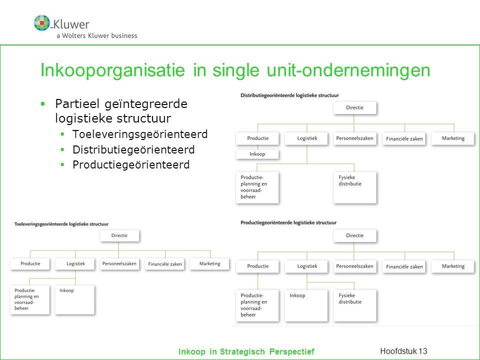 Inkoop in Strategisch Perspectief Inkooporganisatie in single unit-ondernemingen  Partieel geïntegreerde logistieke structuur  Toeleveringsgeöriente