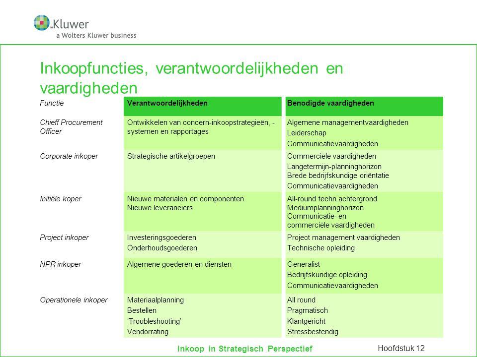 Inkoop in Strategisch Perspectief Inkoopfuncties, verantwoordelijkheden en vaardigheden FunctieVerantwoordelijkhedenBenodigde vaardigheden Chieff Proc