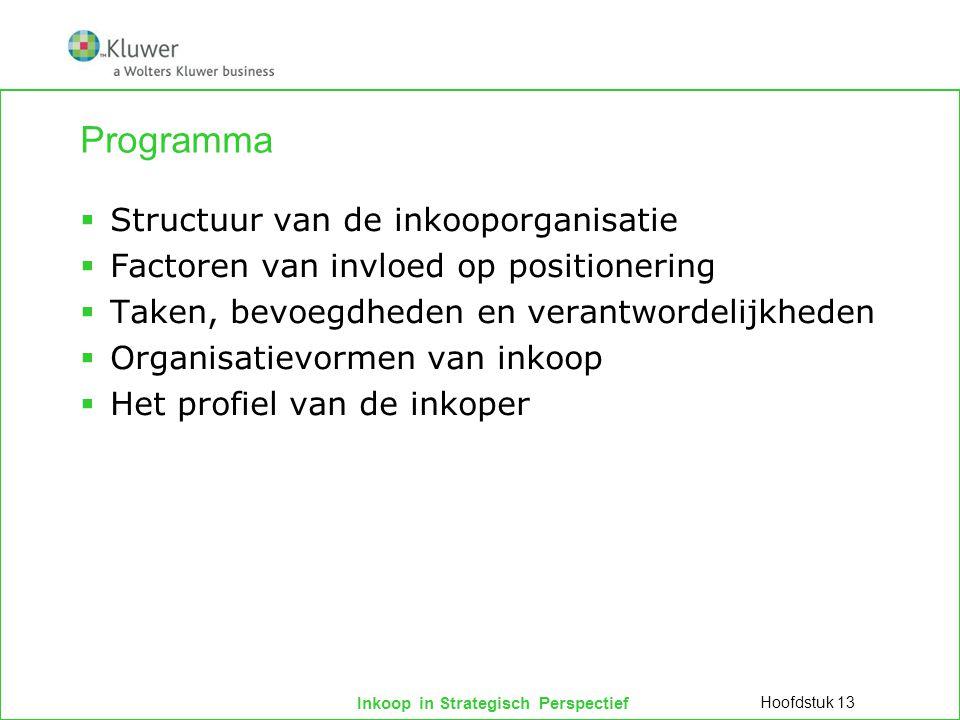 Inkoop in Strategisch Perspectief Programma  Structuur van de inkooporganisatie  Factoren van invloed op positionering  Taken, bevoegdheden en vera