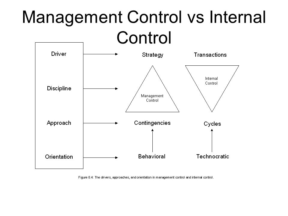 COSO-definitie Internal Control A process effected by an entity's board of directors, management and other personnel, designed to provide reasonable assurance regarding the achievement of the objectives in the following categories: –Effectiveness and efficiency of operations –Reliability of financial reporting –Compliance with applicable laws and regulations –Safeguarding of assets (added later)