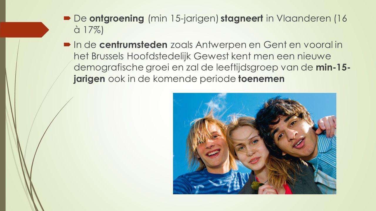  De ontgroening (min 15-jarigen) stagneert in Vlaanderen (16 à 17%)  In de centrumsteden zoals Antwerpen en Gent en vooral in het Brussels Hoofdstedelijk Gewest kent men een nieuwe demografische groei en zal de leeftijdsgroep van de min-15- jarigen ook in de komende periode toenemen
