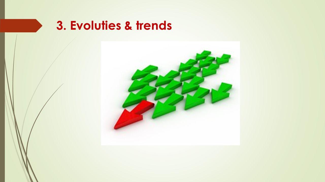 3. Evoluties & trends