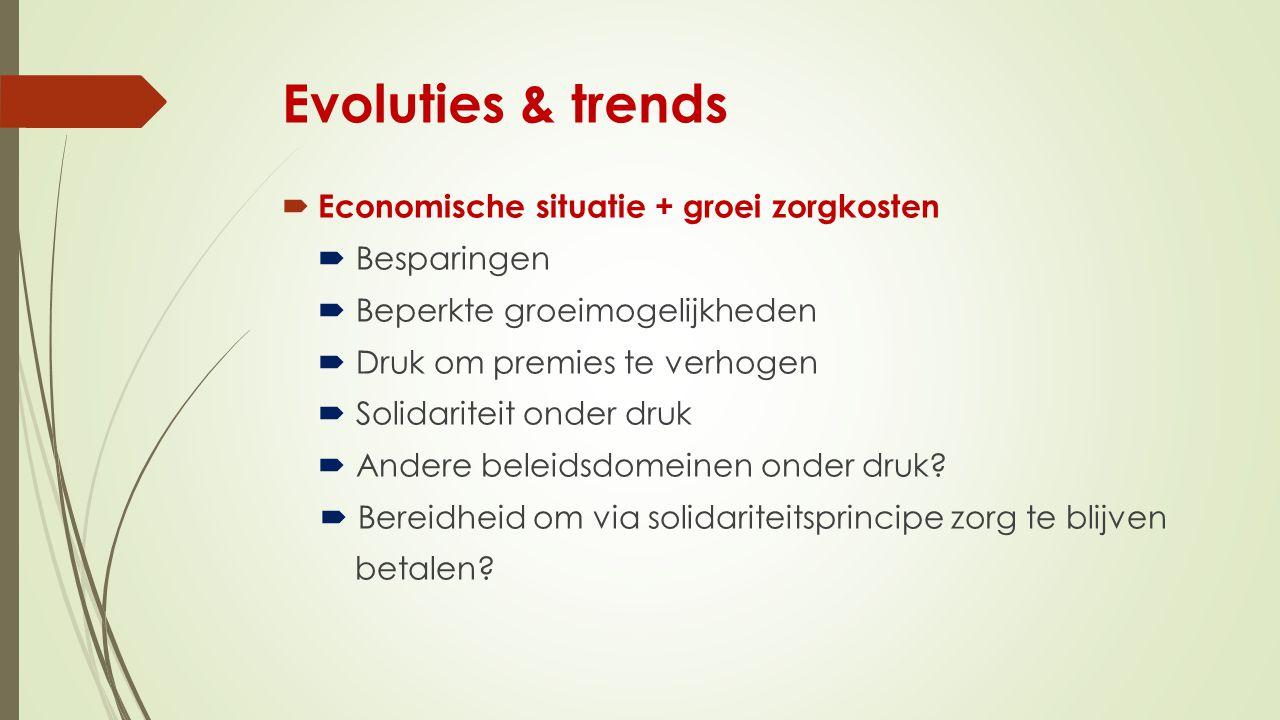 Evoluties & trends  Economische situatie + groei zorgkosten  Besparingen  Beperkte groeimogelijkheden  Druk om premies te verhogen  Solidariteit onder druk  Andere beleidsdomeinen onder druk.