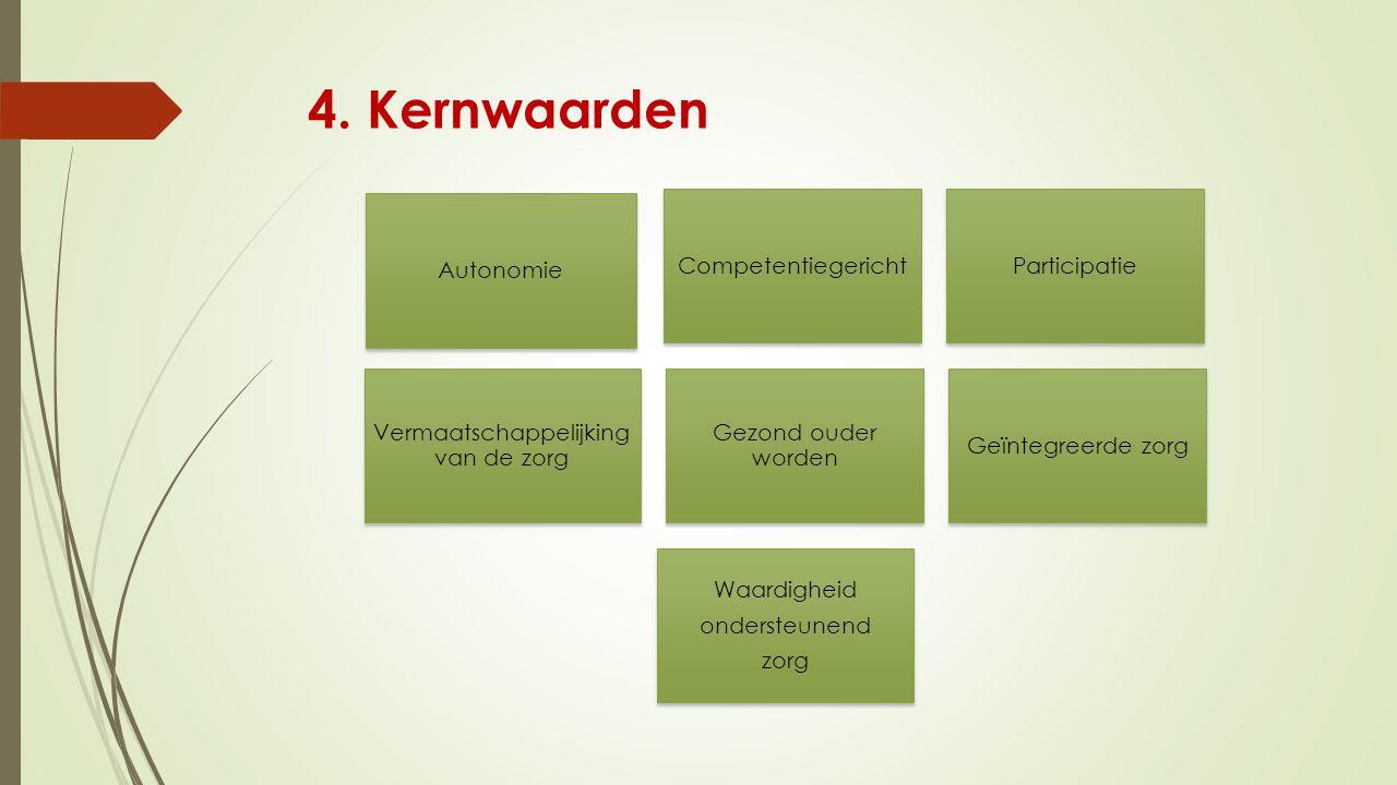 4. Kernwaarden Autonomie CompetentiegerichtParticipatie Vermaatschappelijking van de zorg Gezond ouder worden Geïntegreerde zorg Waardigheid ondersteu