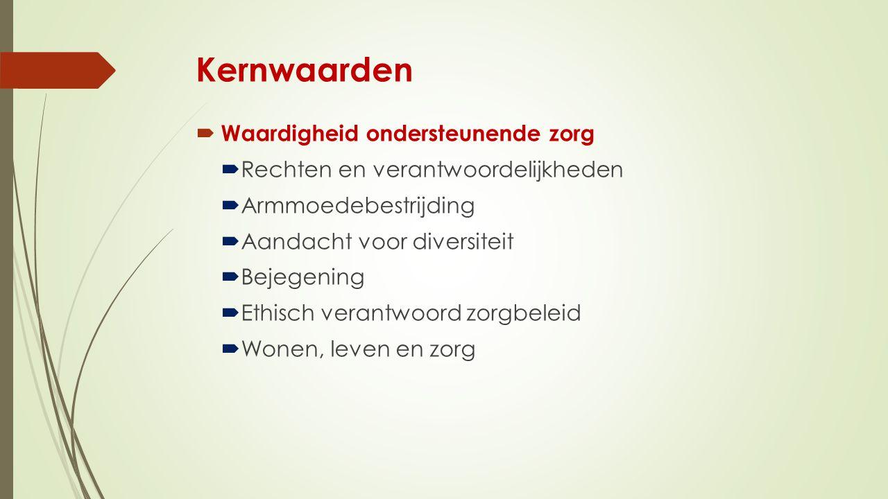 Kernwaarden  Waardigheid ondersteunende zorg  Rechten en verantwoordelijkheden  Armmoedebestrijding  Aandacht voor diversiteit  Bejegening  Ethisch verantwoord zorgbeleid  Wonen, leven en zorg