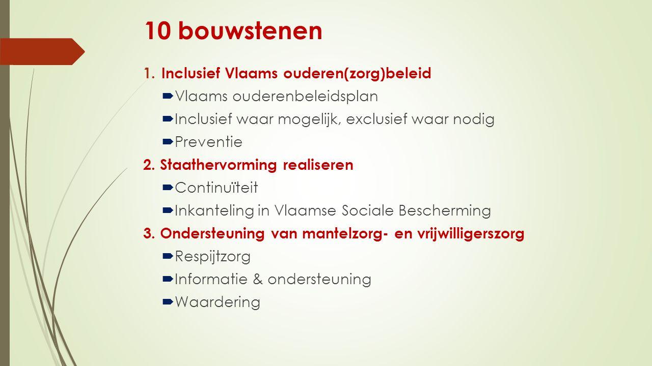 10 bouwstenen 1.Inclusief Vlaams ouderen(zorg)beleid  Vlaams ouderenbeleidsplan  Inclusief waar mogelijk, exclusief waar nodig  Preventie 2.