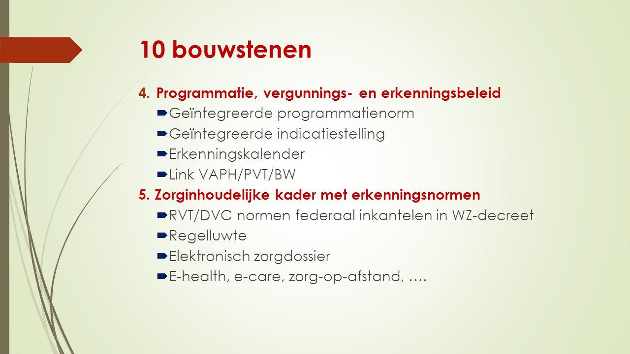 10 bouwstenen 4.Programmatie, vergunnings- en erkenningsbeleid  Geïntegreerde programmatienorm  Geïntegreerde indicatiestelling  Erkenningskalender  Link VAPH/PVT/BW 5.