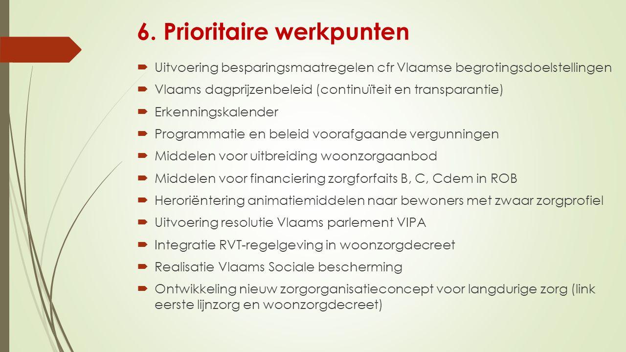 6. Prioritaire werkpunten  Uitvoering besparingsmaatregelen cfr Vlaamse begrotingsdoelstellingen  Vlaams dagprijzenbeleid (continuïteit en transpara