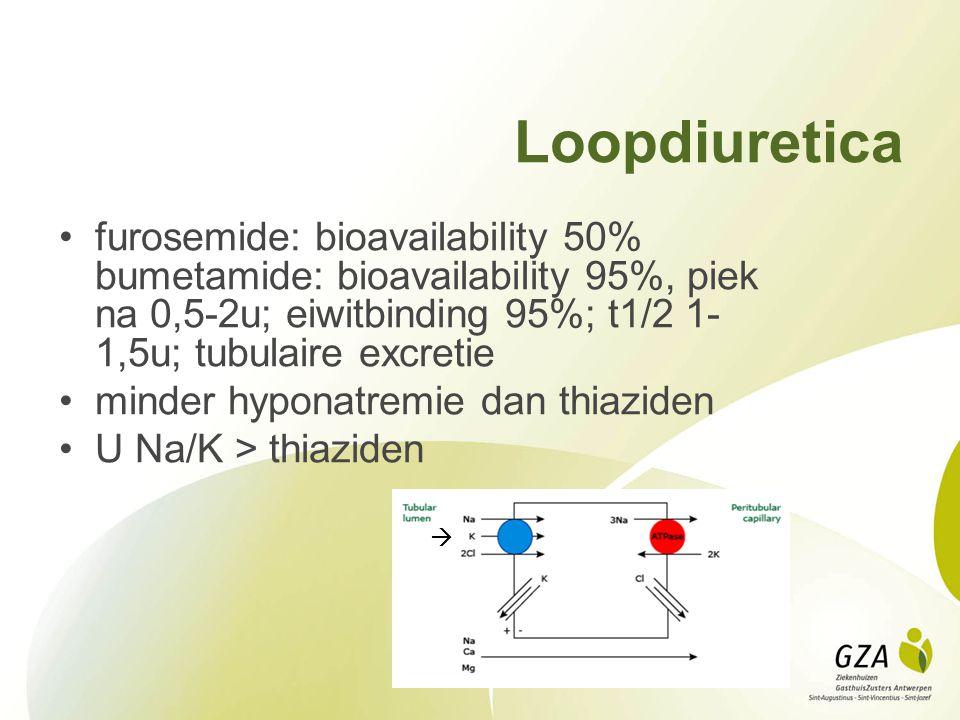 Loopdiuretica furosemide: bioavailability 50% bumetamide: bioavailability 95%, piek na 0,5-2u; eiwitbinding 95%; t1/2 1- 1,5u; tubulaire excretie minder hyponatremie dan thiaziden U Na/K > thiaziden 