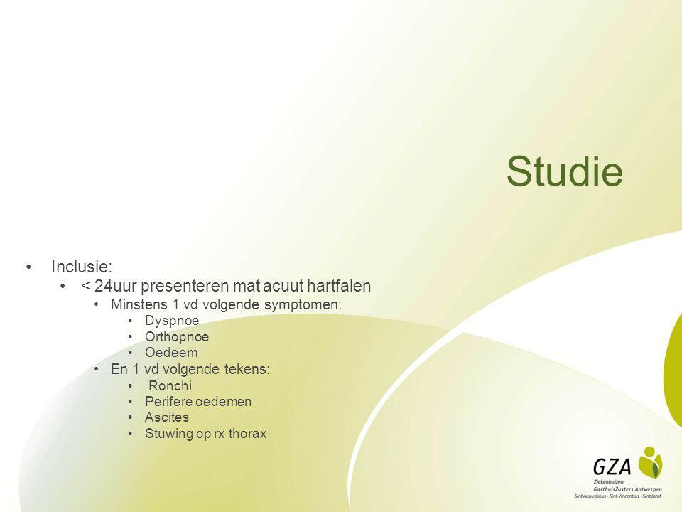 Studie Inclusie: < 24uur presenteren mat acuut hartfalen Minstens 1 vd volgende symptomen: Dyspnoe Orthopnoe Oedeem En 1 vd volgende tekens: Ronchi Perifere oedemen Ascites Stuwing op rx thorax