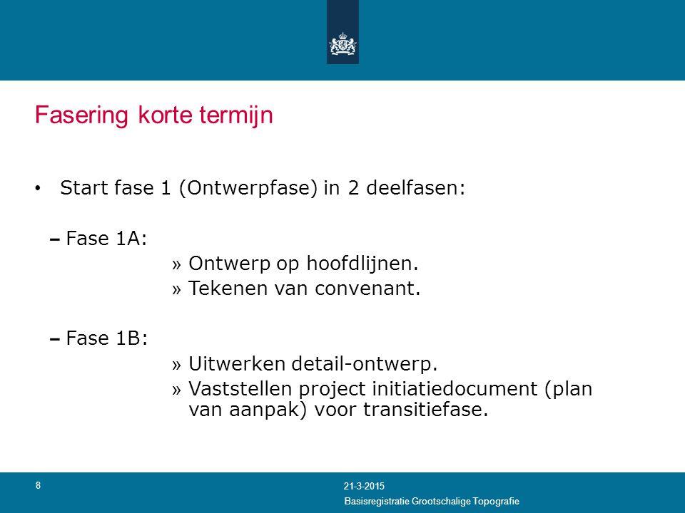 19 Werkprocessen Uitgangspunten beleidsvisie Eenmalige inwinning, meervoudig gebruik.