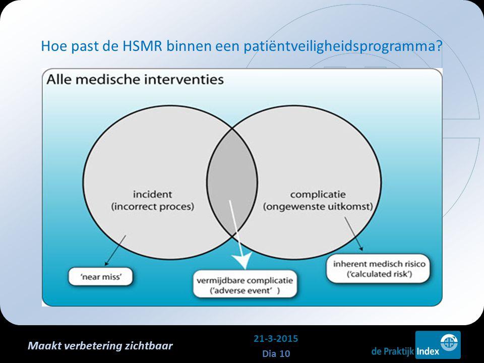 Maakt verbetering zichtbaar Hoe past de HSMR binnen een patiëntveiligheidsprogramma? 21-3-2015 Dia 10