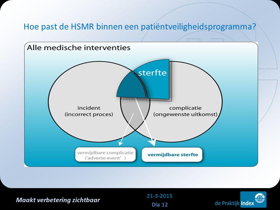 Maakt verbetering zichtbaar Hoe past de HSMR binnen een patiëntveiligheidsprogramma? 21-3-2015 Dia 12