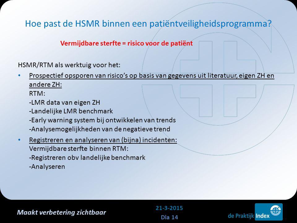 Maakt verbetering zichtbaar Vermijdbare sterfte = risico voor de patiënt HSMR/RTM als werktuig voor het: Prospectief opsporen van risico's op basis van gegevens uit literatuur, eigen ZH en andere ZH: RTM: -LMR data van eigen ZH -Landelijke LMR benchmark -Early warning system bij ontwikkelen van trends -Analysemogelijkheden van de negatieve trend Registreren en analyseren van (bijna) incidenten: Vermijdbare sterfte binnen RTM: -Registreren obv landelijke benchmark -Analyseren Hoe past de HSMR binnen een patiëntveiligheidsprogramma.