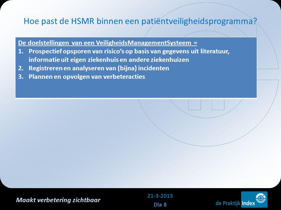 Maakt verbetering zichtbaar Hoe past de HSMR binnen een patiëntveiligheidsprogramma? 21-3-2015 Dia 8 De doelstellingen van een VeiligheidsManagementSy