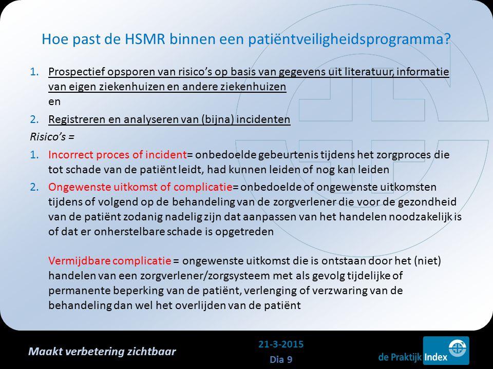 Maakt verbetering zichtbaar 1.Prospectief opsporen van risico's op basis van gegevens uit literatuur, informatie van eigen ziekenhuizen en andere ziek
