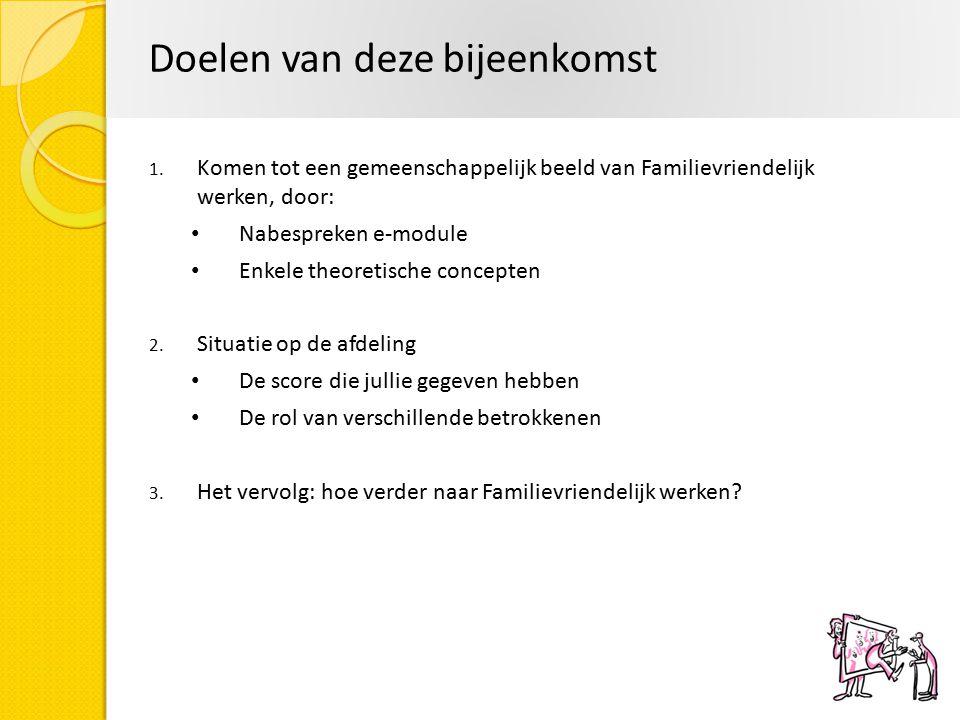 Doelen van deze bijeenkomst 1. Komen tot een gemeenschappelijk beeld van Familievriendelijk werken, door: Nabespreken e-module Enkele theoretische con
