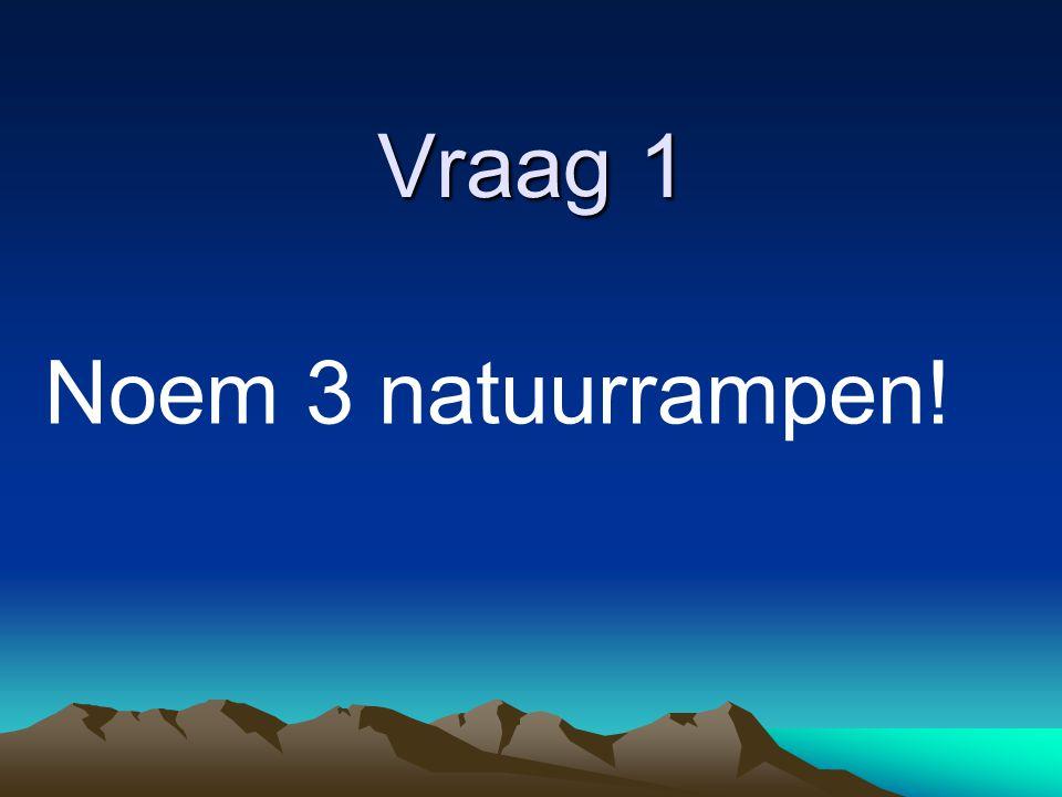 Vraag 12 Hoe heet de dijk die het IJsselmeer en de Waddenzee scheidt?
