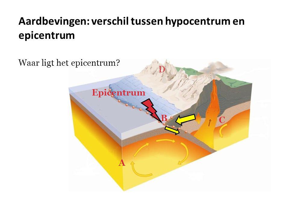 Epicentrum Aardbevingen: verschil tussen hypocentrum en epicentrum Waar ligt het epicentrum? A B C D