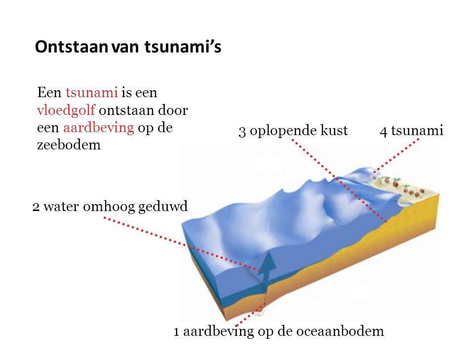 Ontstaan van tsunami's Een tsunami is een vloedgolf ontstaan door een aardbeving op de zeebodem 3 oplopende kust 1 aardbeving op de oceaanbodem 4 tsun