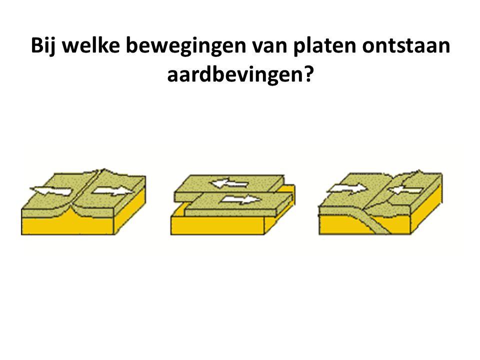 1.Convergente beweging: 2 platen botsen met elkaar.