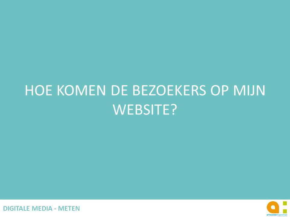HOE KOMEN DE BEZOEKERS OP MIJN WEBSITE? 30 DIGITALE MEDIA - METEN